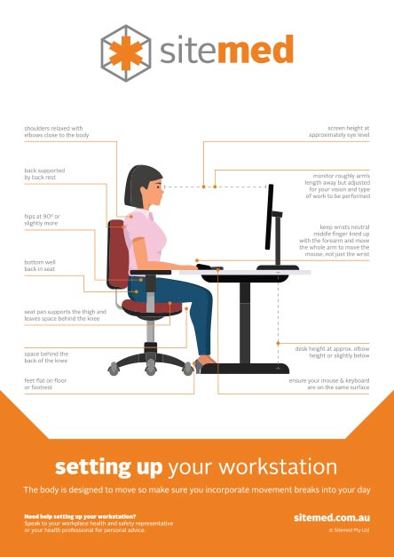 Sitemed Workstation Poster
